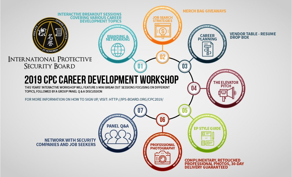 Career Development Event 2019